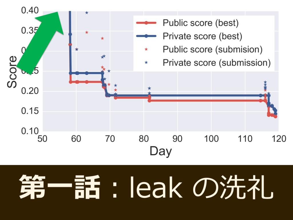 第⼀話:leak の洗礼