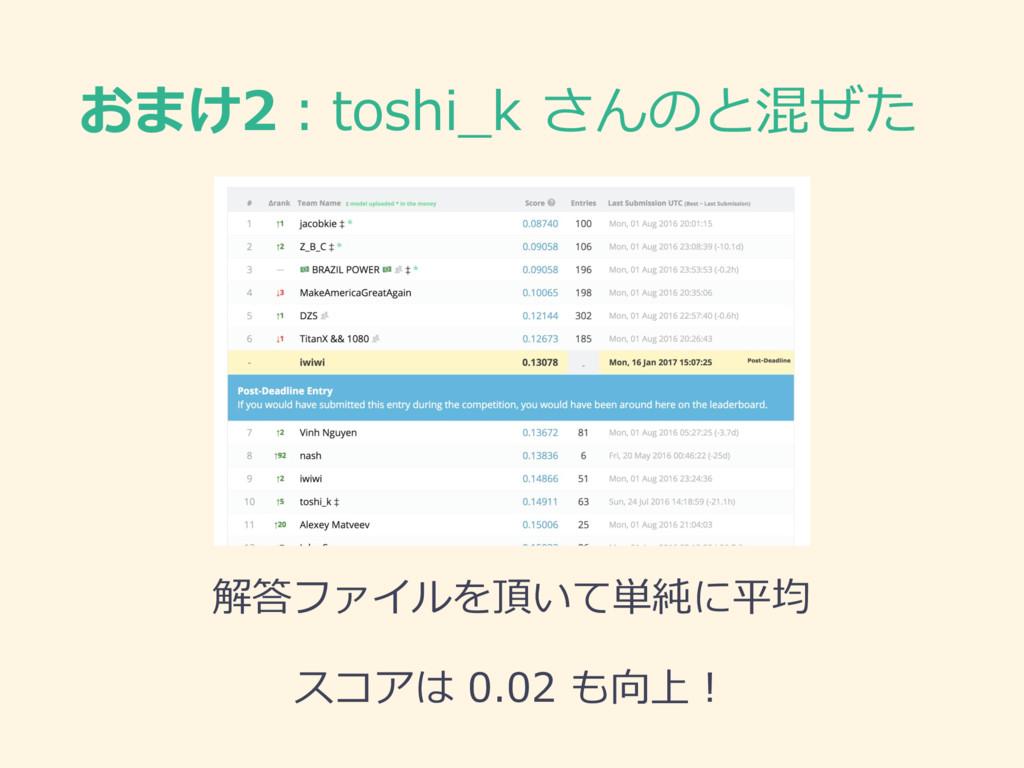 おまけ2:toshi_k さんのと混ぜた 解答ファイルを頂いて単純に平均 スコアは 0.02 ...