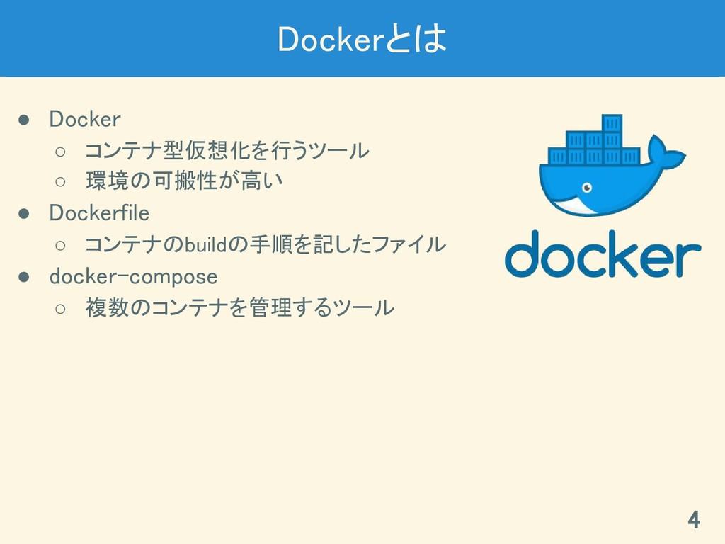 Dockerとは ● Docker ○ コンテナ型仮想化を行うツール ○ 環境の可搬性が高い ...
