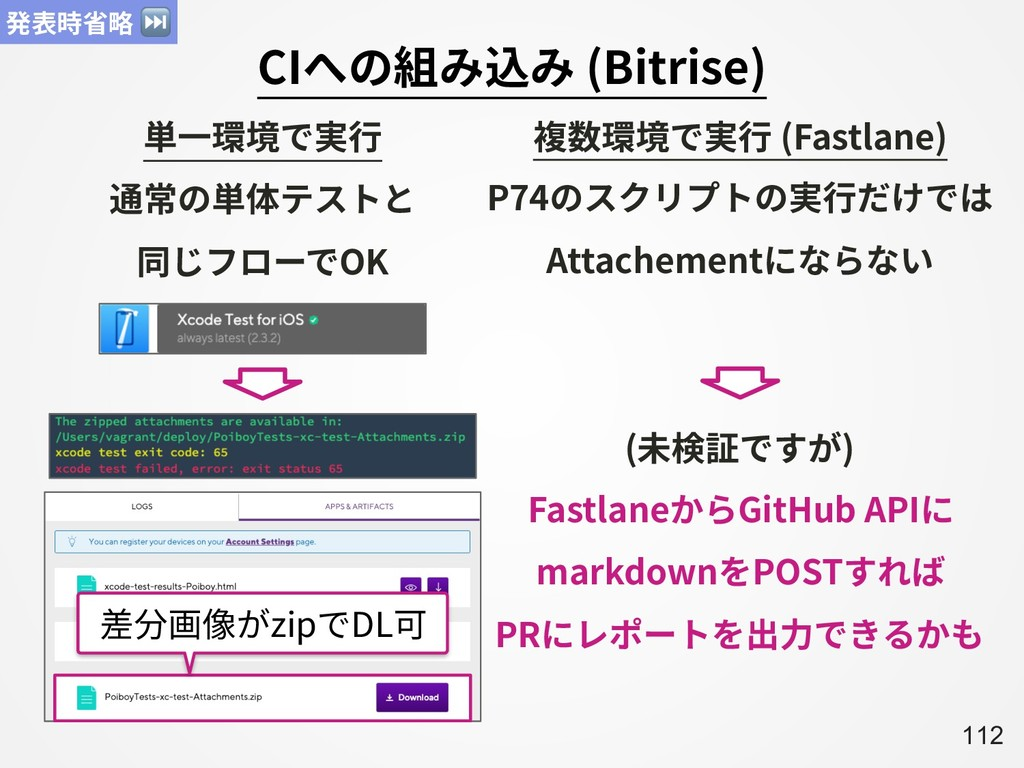 A112 CIへの組み込み (Bitrise) 発表時省略 ⏭ 単⼀環境で実⾏ 複数環境で実⾏...