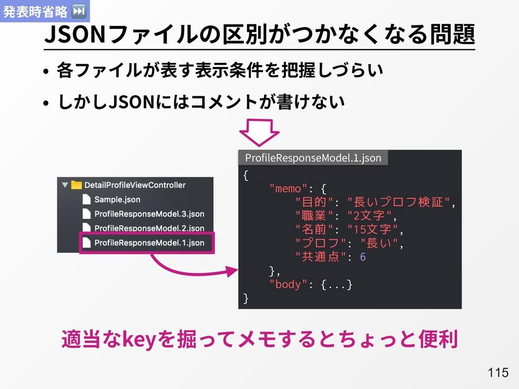 A115 JSONファイルの区別がつかなくなる問題 • 各ファイルが表す表⽰条件を把握しづらい...