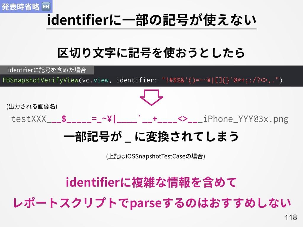 A118 identifierに⼀部の記号が使えない ⼀部記号が _ に変換されてしまう FB...