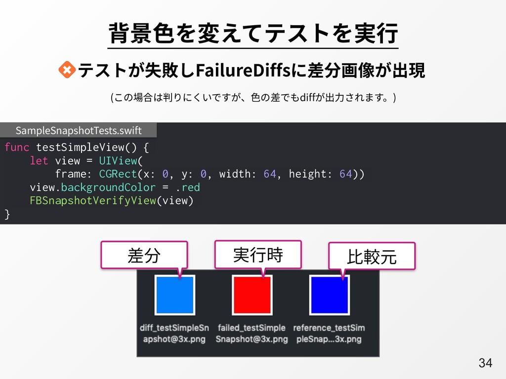 A34 背景⾊を変えてテストを実⾏ func testSimpleView() { let v...