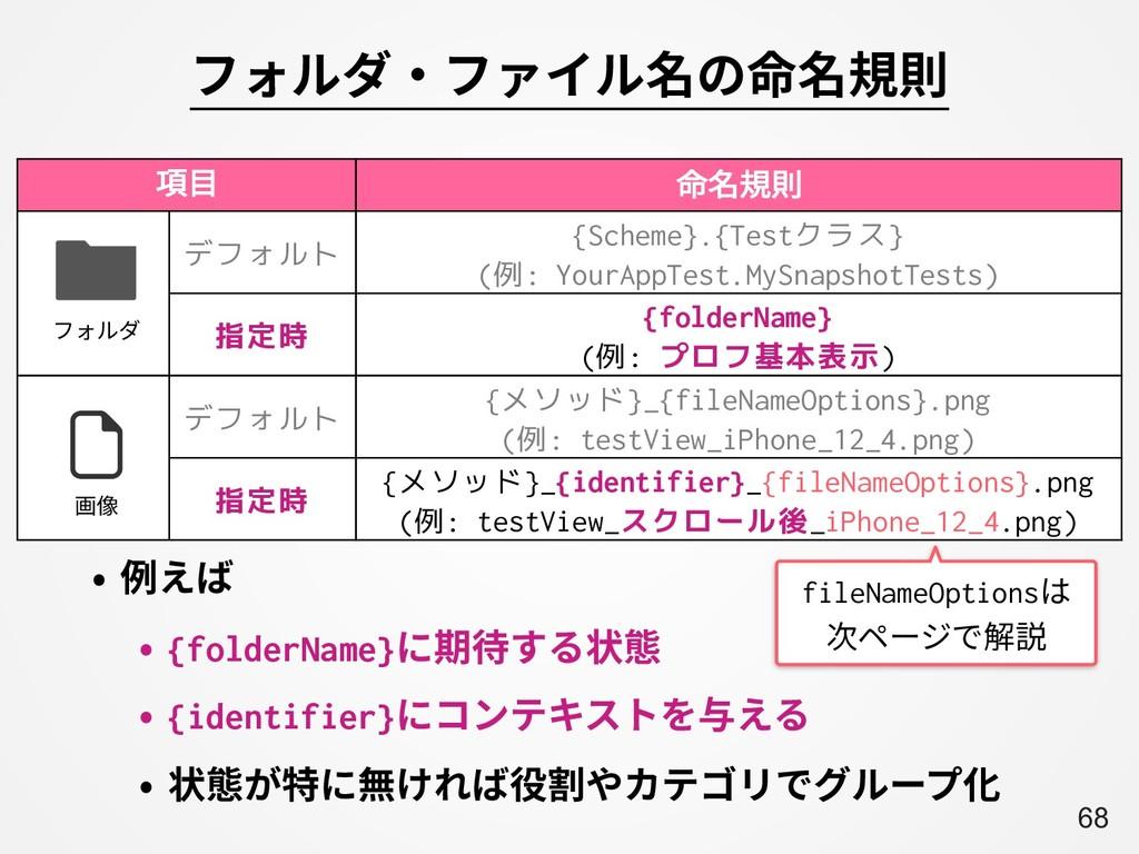A68 フォルダ・ファイル名の命名規則 • 例えば • {folderName}に期待する状態...