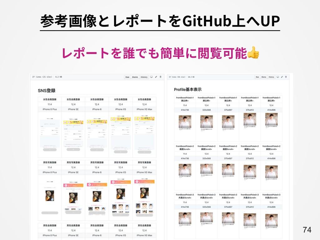 A74 参考画像とレポートをGitHub上へUP レポートを誰でも簡単に閲覧可能