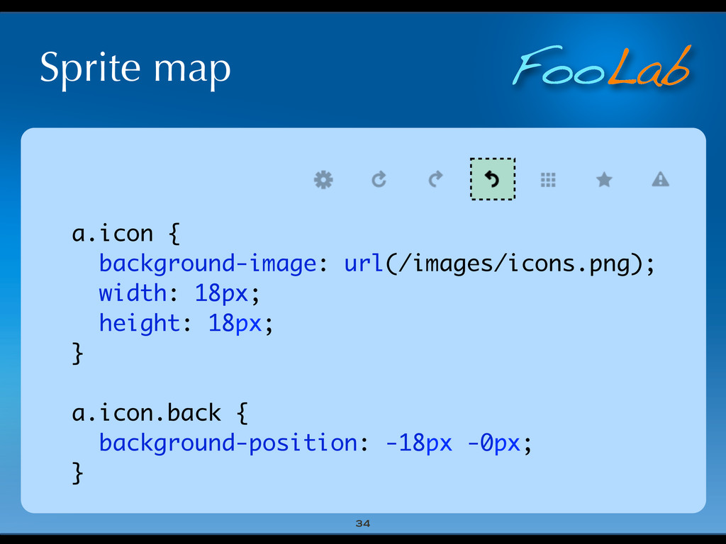 FooLab Sprite map a.icon { background-image: ur...