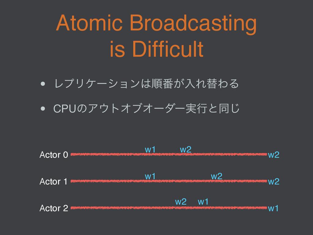 Atomic Broadcasting is Difficult • ϨϓϦέʔγϣϯॱ൪͕ೖ...