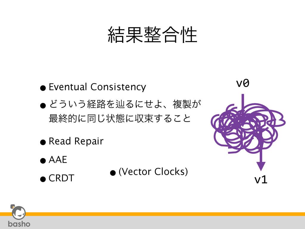 ݁Ռ߹ੑ •Eventual Consistency •Ͳ͏͍͏ܦ࿏ΛḷΔʹͤΑɺෳ͕ ࠷...