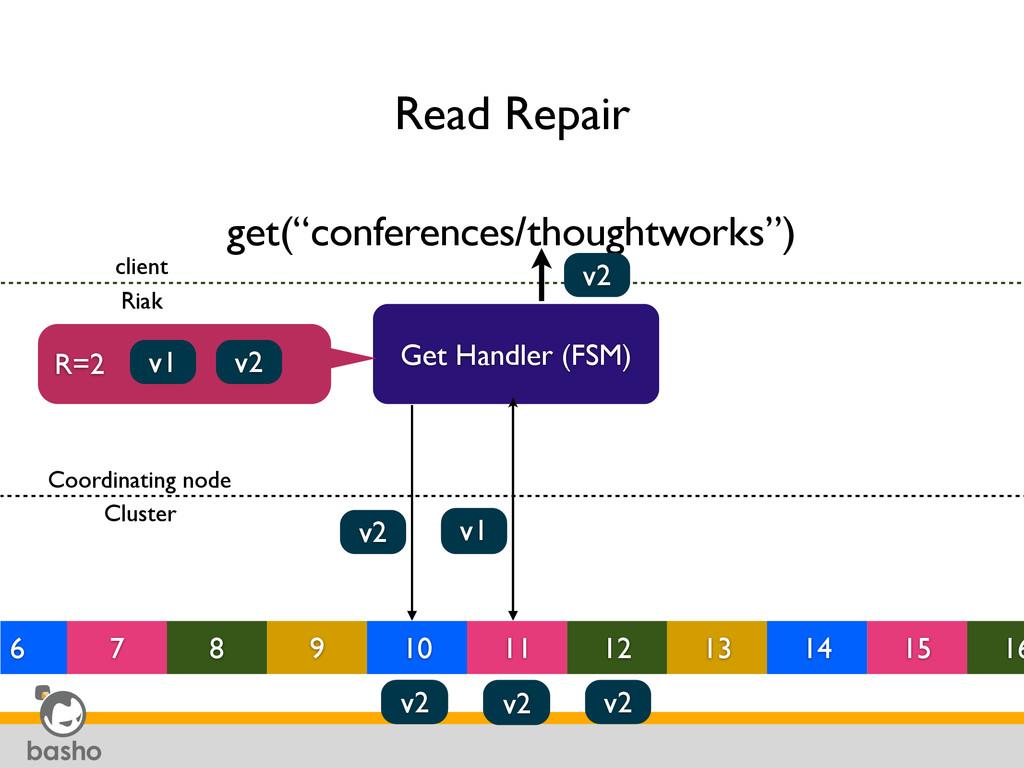 "Read Repair v2 v2 get(""conferences/thoughtworks..."