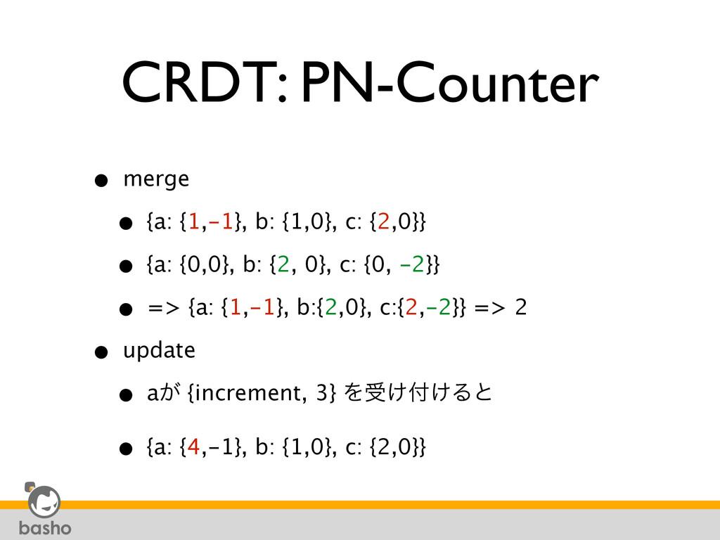 CRDT: PN-Counter • merge • {a: {1,-1}, b: {1,0}...