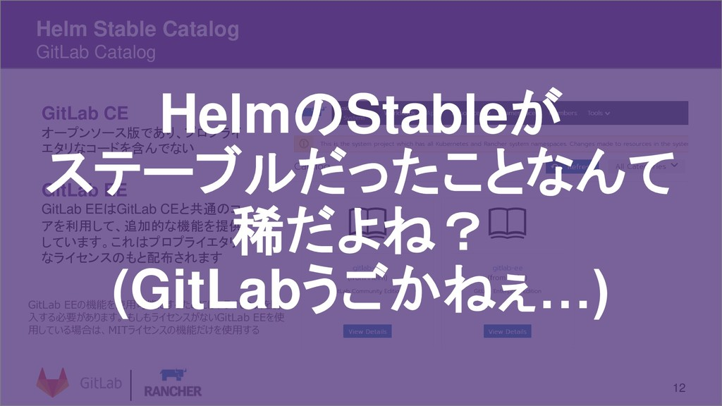 12 Helm Stable Catalog GitLab Catalog GitLab CE...