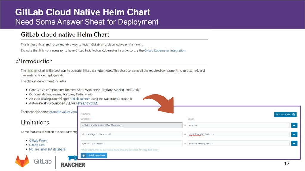 17 GitLab Cloud Native Helm Chart Need Some Ans...
