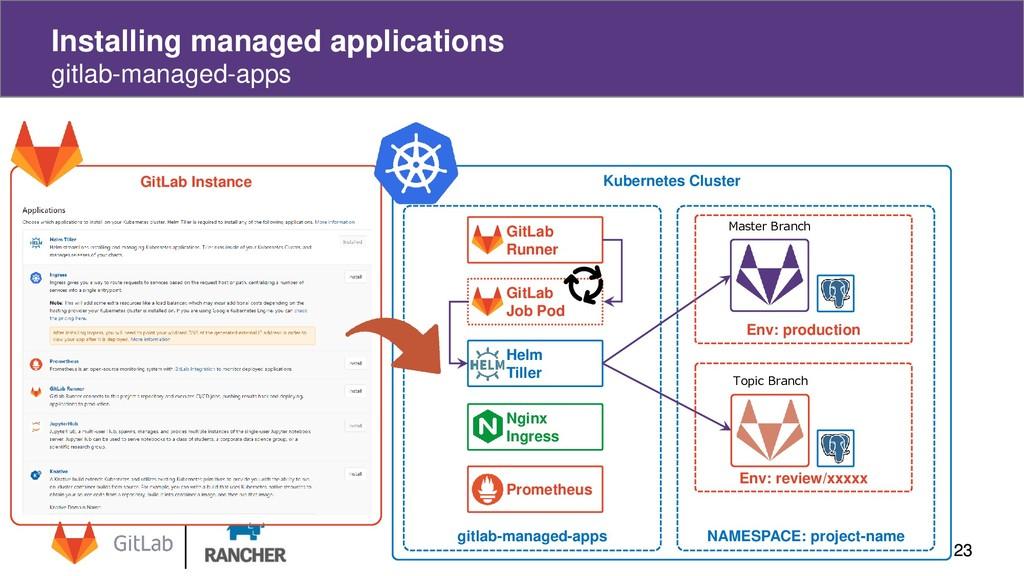 Installing managed applications gitlab-managed-...