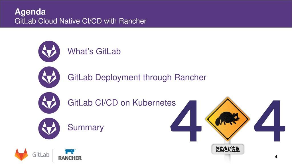 Agenda GitLab Cloud Native CI/CD with Rancher 4...