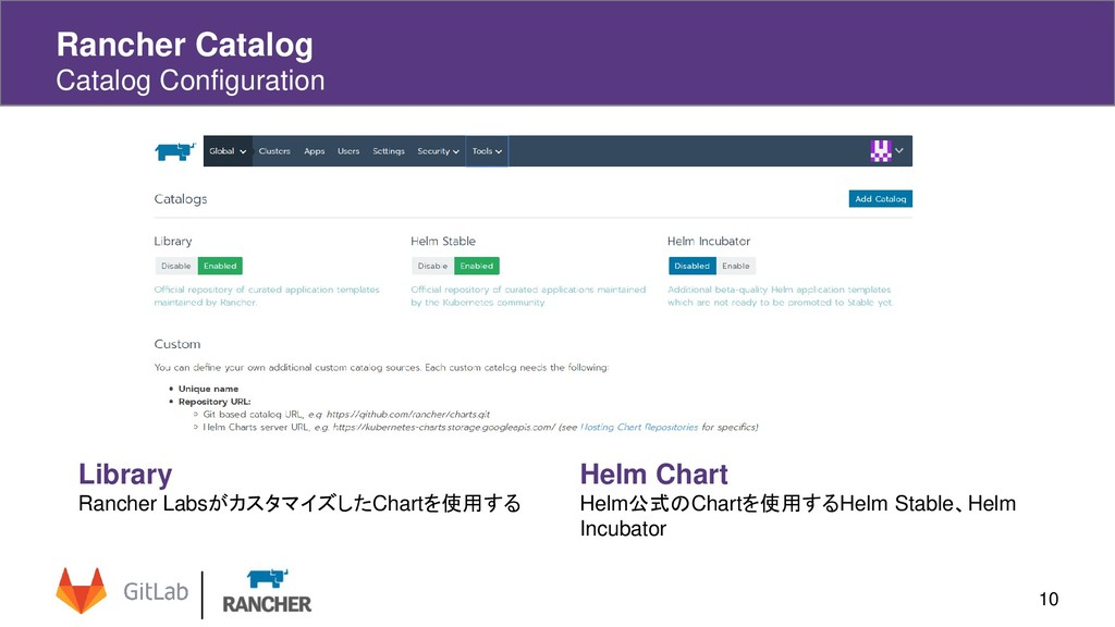 10 Rancher Catalog Catalog Configuration Librar...