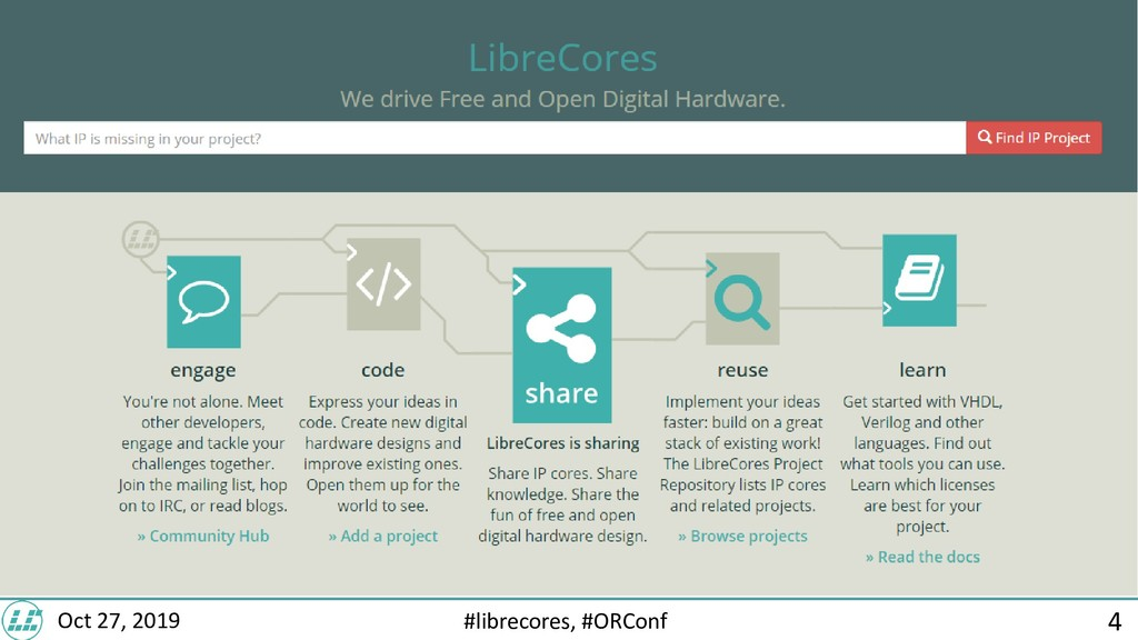 #librecores, #ORConf Oct 27, 2019 4