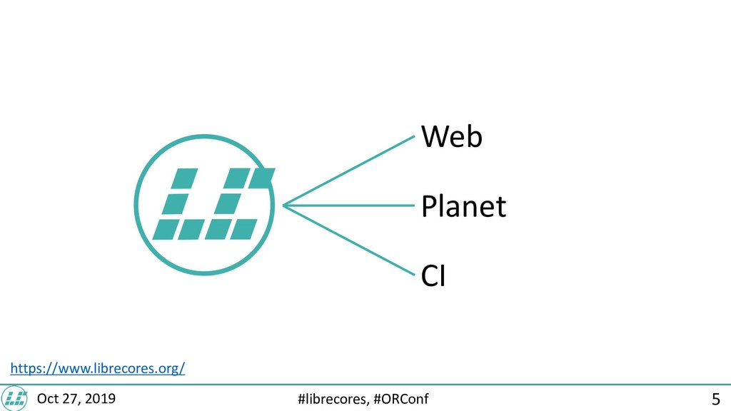 #librecores, #ORConf Oct 27, 2019 5 Web Planet ...