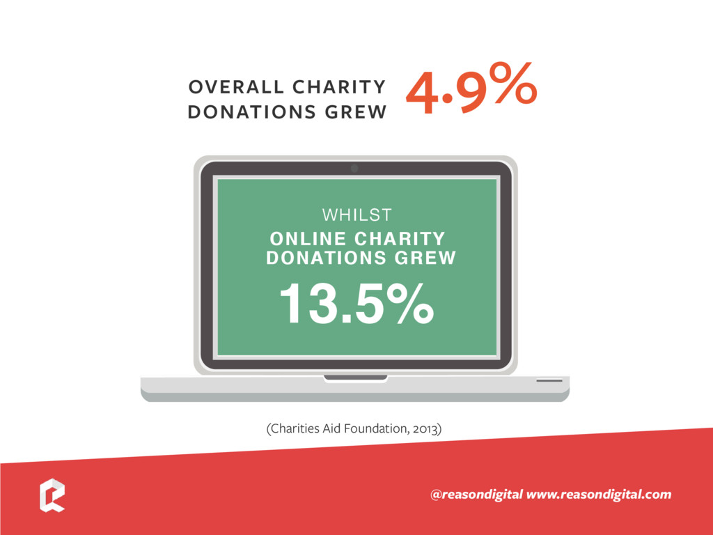 www.reasondigital.com @reasondigital (Charities...