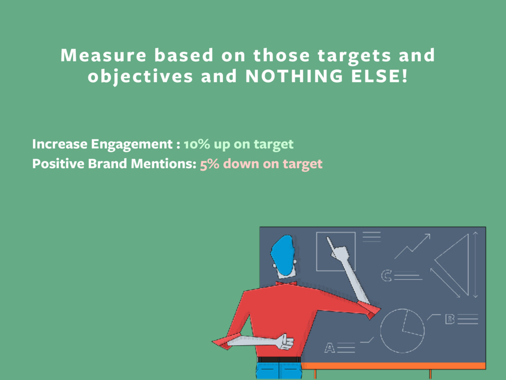 Measure based on those targets and objectives a...