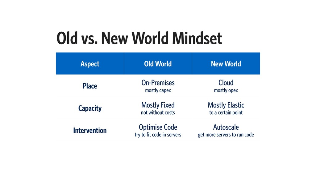 Old vs. New World Mindset Aspect Old World New ...