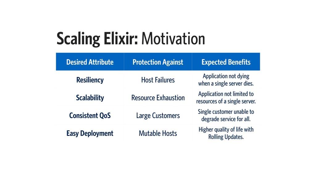 Scaling Elixir: Motivation Desired Attribute Pr...