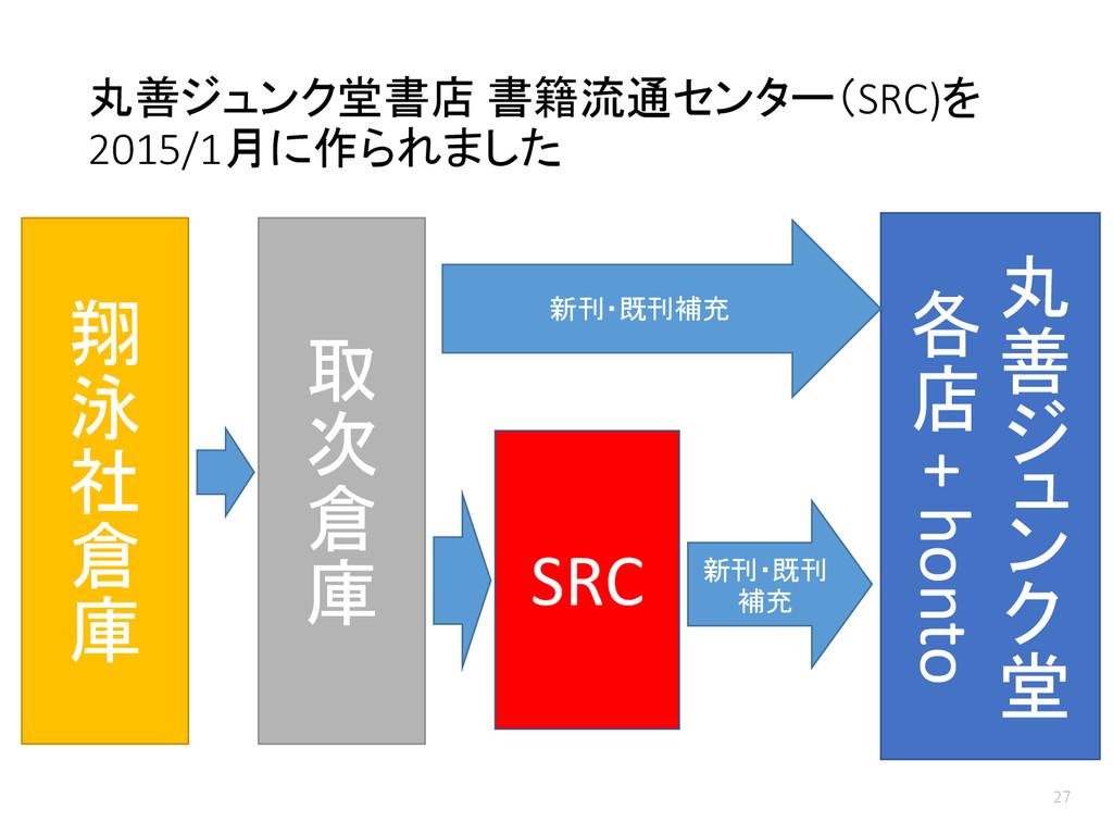 丸善ジュンク堂書店 書籍流通センター(SRC)を 2015/1月に作られました 27 翔 泳 ...