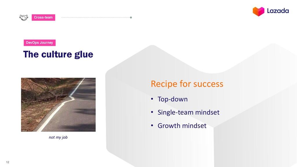 12 Cross-team The culture glue Recipe for succe...