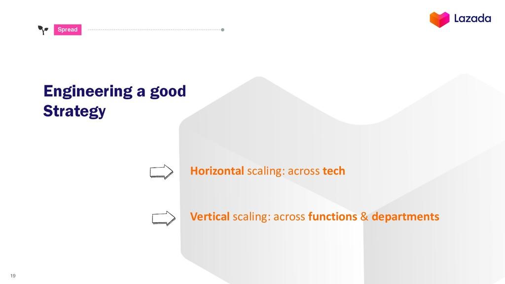 19 Spread Engineering a good Strategy Horizonta...