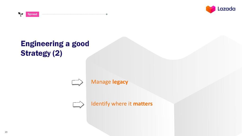 20 Spread Engineering a good Strategy (2) Manag...