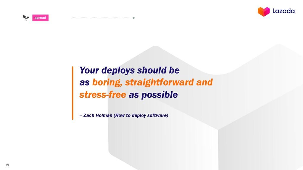 24 spread Your deploys should be as boring, str...