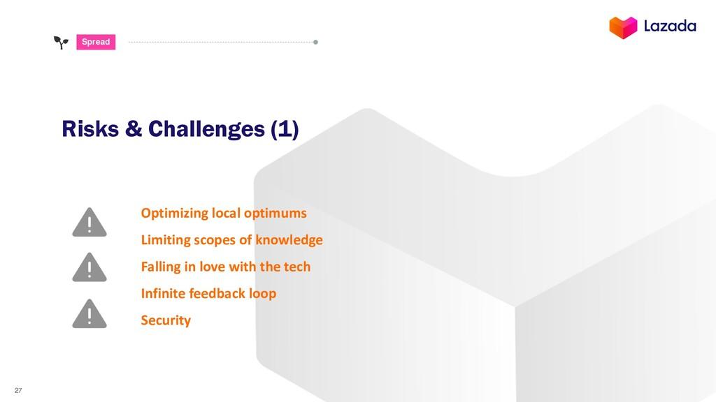 27 Spread Risks & Challenges (1) Optimizing loc...