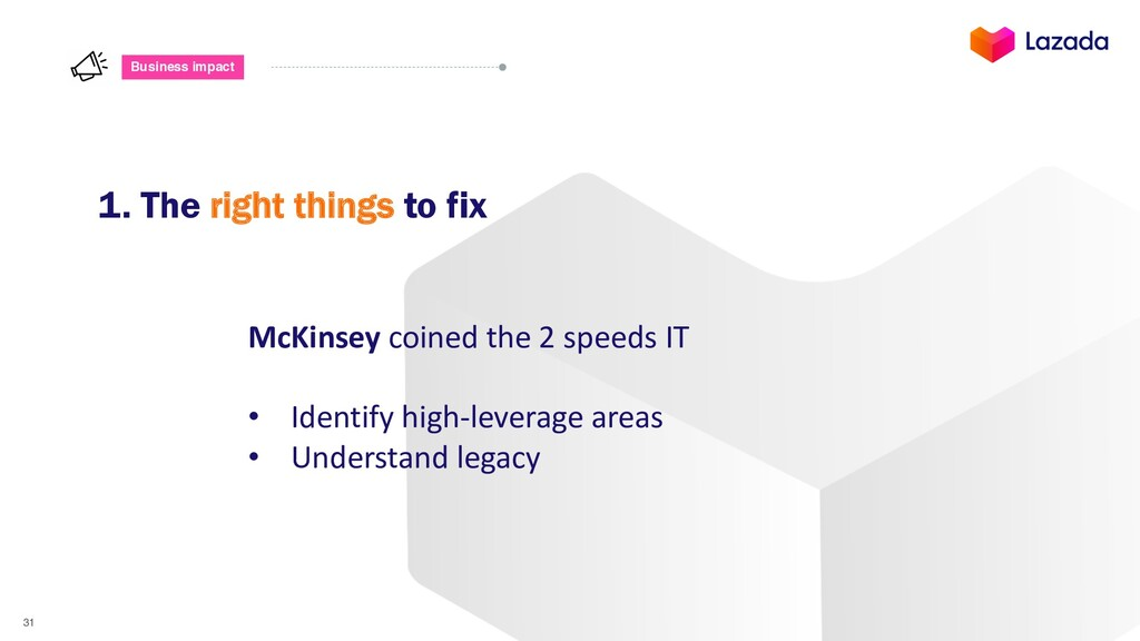 31 Business impact 1. The right things to fix M...
