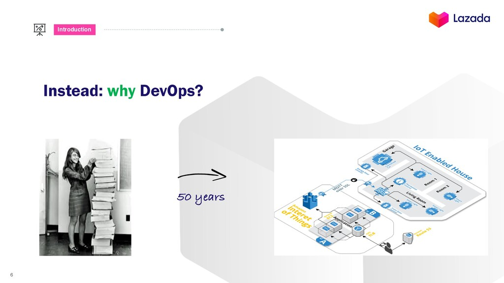 6 Introduction Instead: why DevOps? 50 years