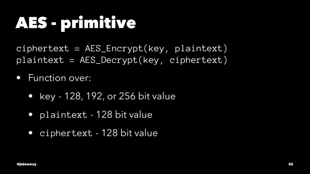 AES - primitive ciphertext = AES_Encrypt(key, p...