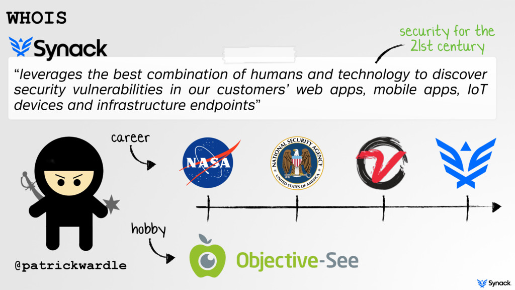 "WHOIS ""leverages the best combination of humans..."