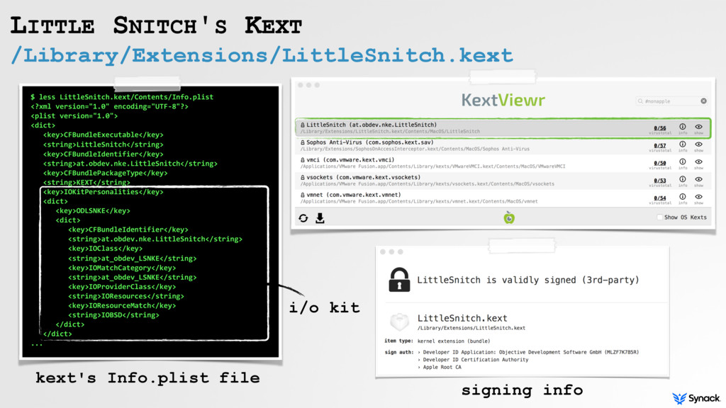 /Library/Extensions/LittleSnitch.kext LITTLE SN...