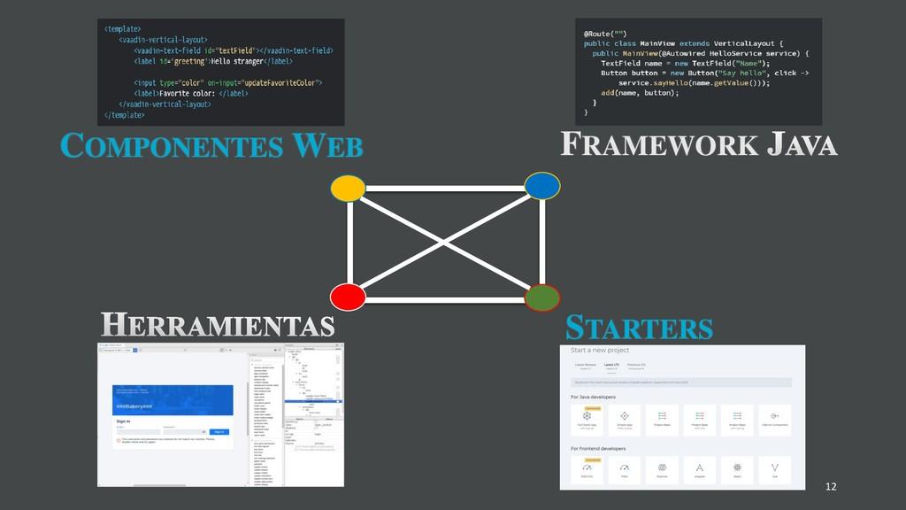 12 FRAMEWORK STARTERS COMPONENTES WEB