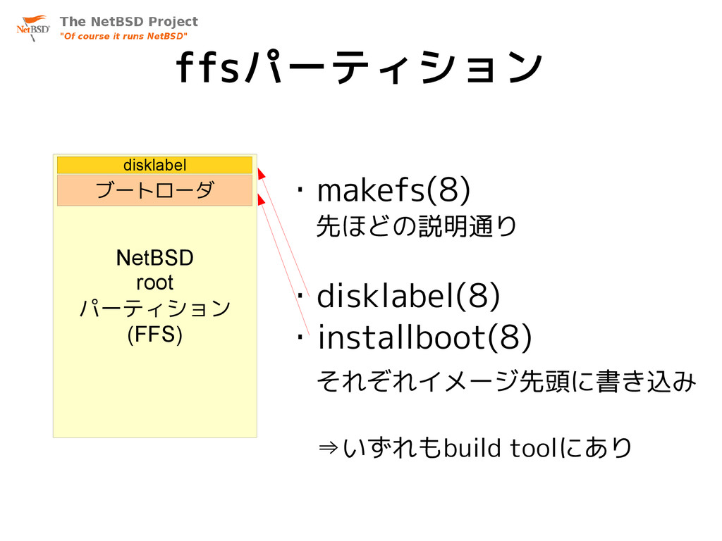 ffsパーティション ・makefs(8) 先ほどの説明通り ・disklabel(8) ・i...