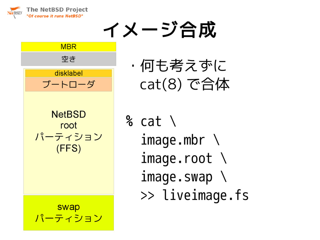 イメージ合成 ・何も考えずに cat(8) で合体 % cat \ image.mbr \ i...