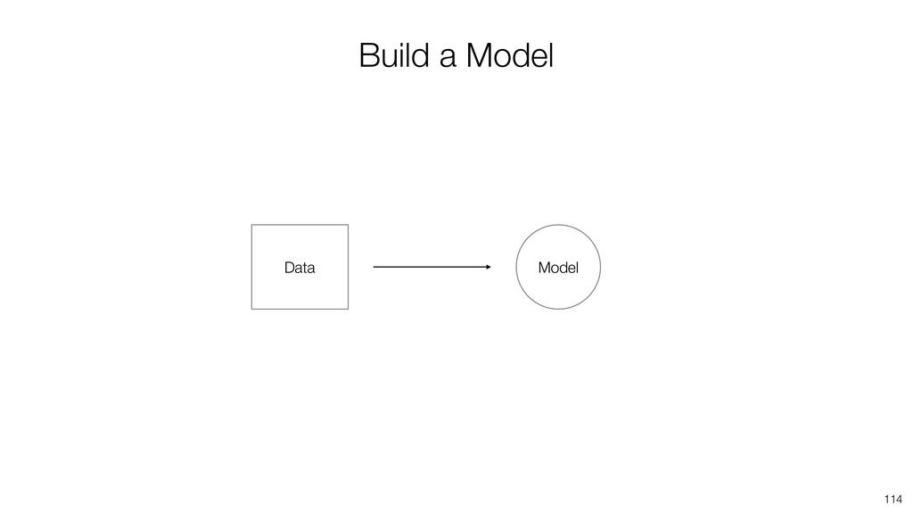 114 Build a Model Data Model