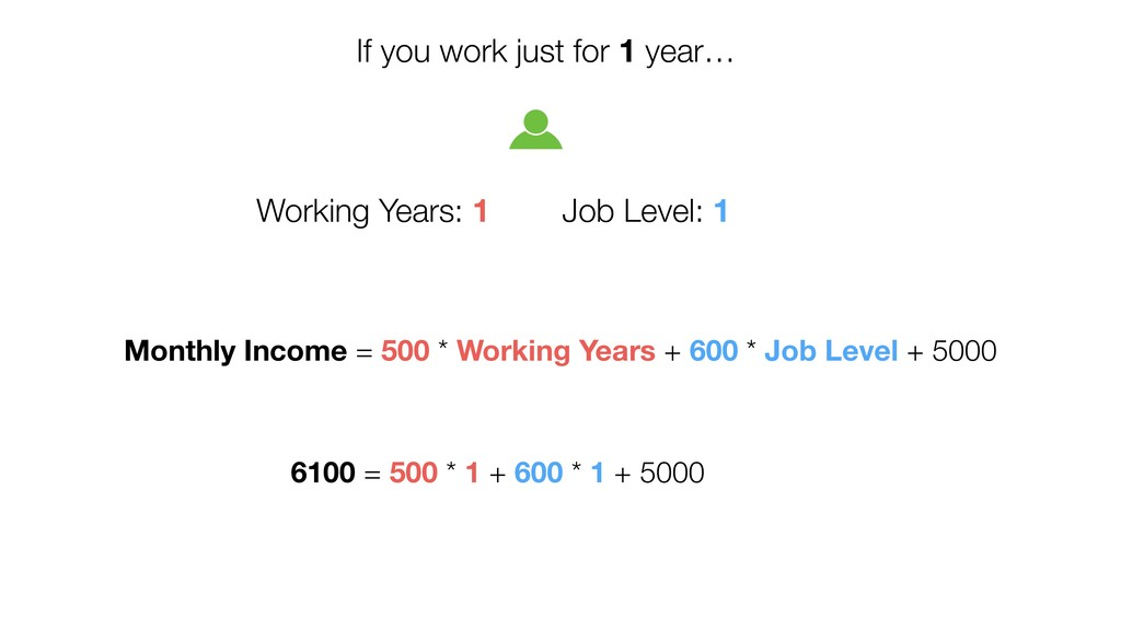 Monthly Income = 500 * Working Years + 600 * Jo...