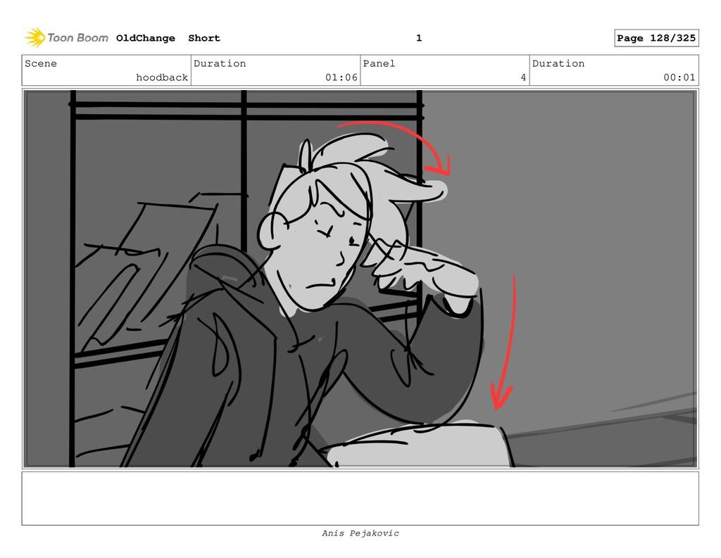 Scene hoodback Duration 01:06 Panel 3 Duration ...