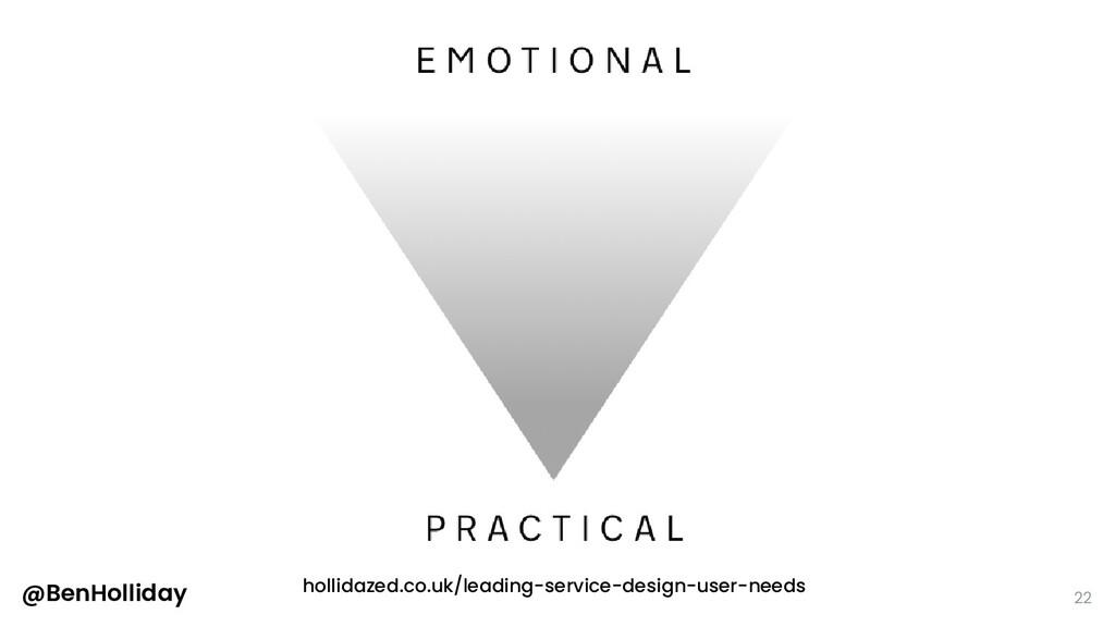 22 hollidazed.co.uk/leading-service-design-user...