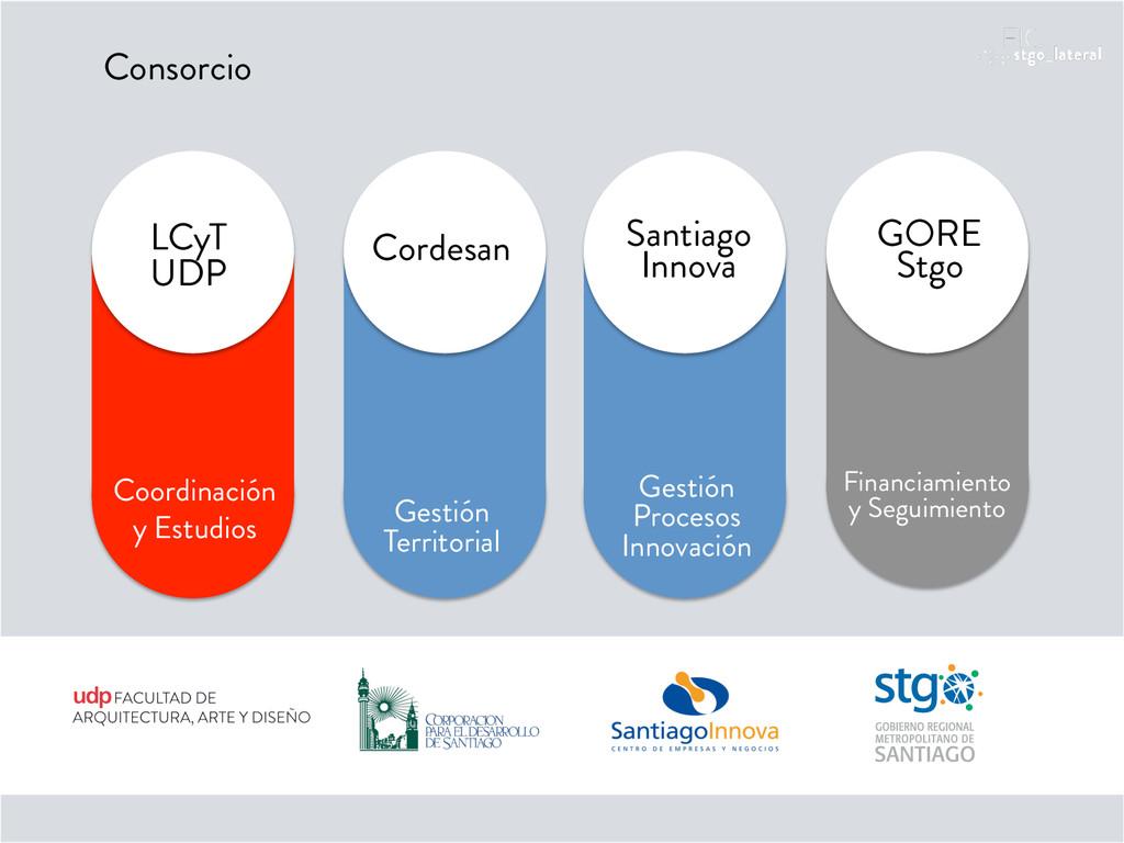 Consorcio LCyT UDP Coordinación y Estudios Cord...