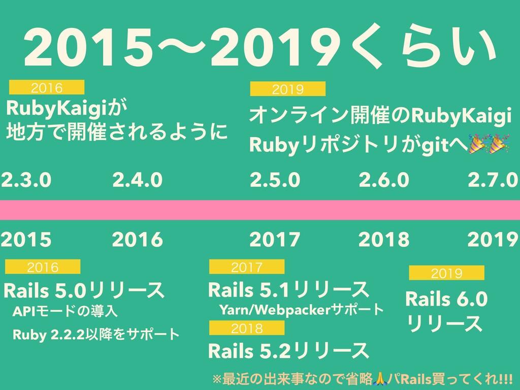 2015ʙ2019͘Β͍ 2015 2.3.0 2019 2.7.0 2016 2017 20...