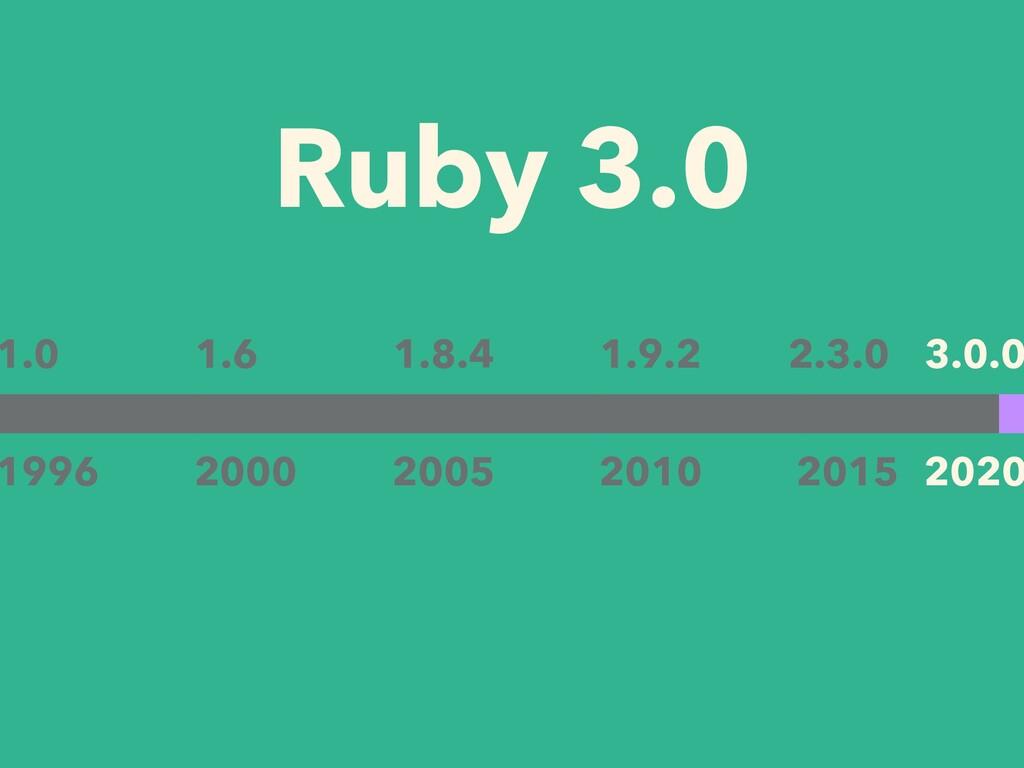 Ruby 3.0 1.0 1996 2000 1.6 2005 1.8.4 2010 1.9....