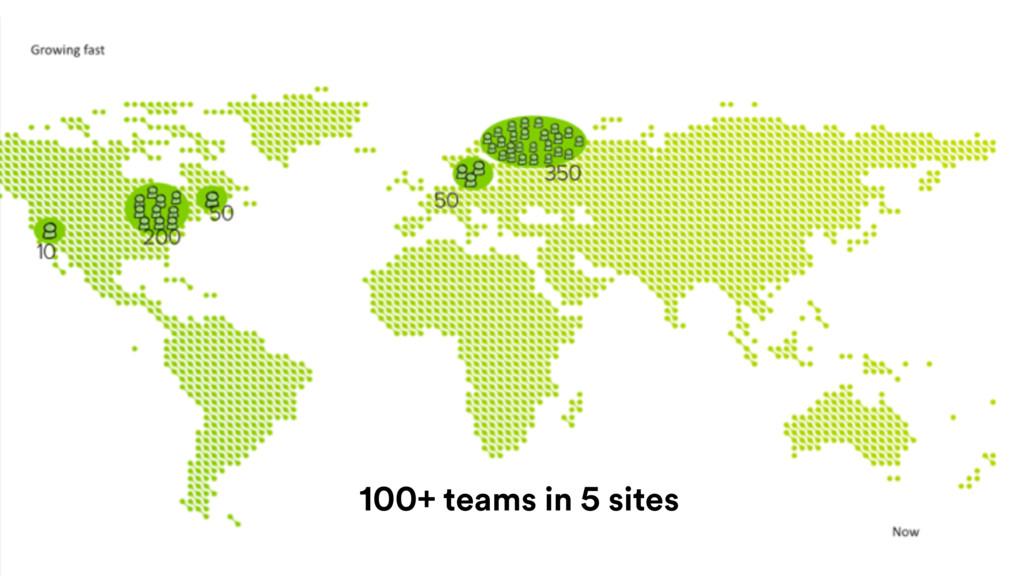 100+ teams in 5 sites