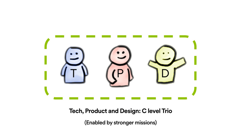 P T D Tech, Product and Design: C level Trio (E...