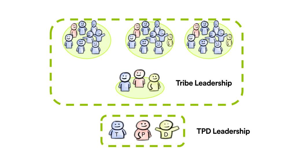 P T D Tribe Leadership TPD Leadership