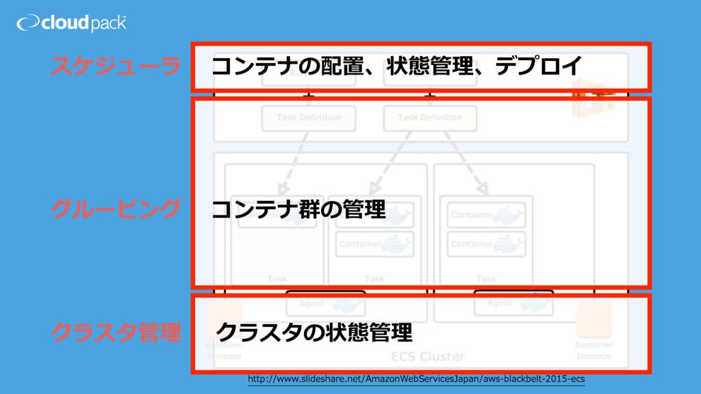 http://www.slideshare.net/AmazonWebServicesJapa...